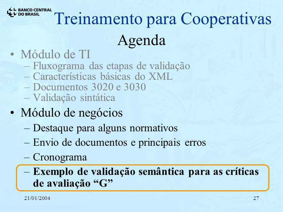 21/01/200427 Treinamento para Cooperativas Agenda Módulo de TI –Fluxograma das etapas de validação –Características básicas do XML –Documentos 3020 e