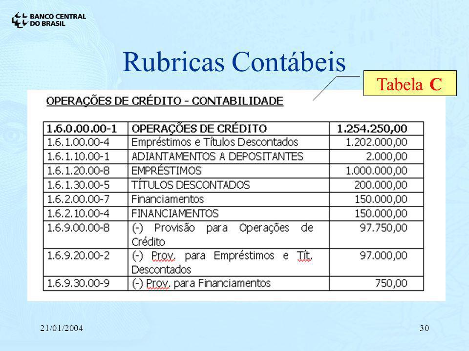 21/01/200430 Rubricas Contábeis Tabela C