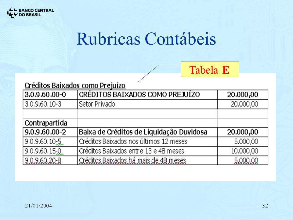 21/01/200432 Rubricas Contábeis Tabela E