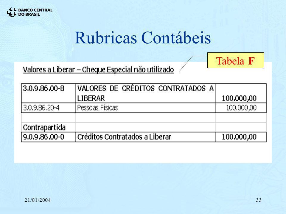 21/01/200433 Rubricas Contábeis Tabela F