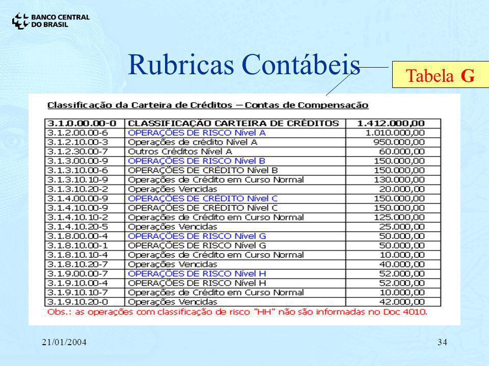 21/01/200434 Rubricas Contábeis Tabela G