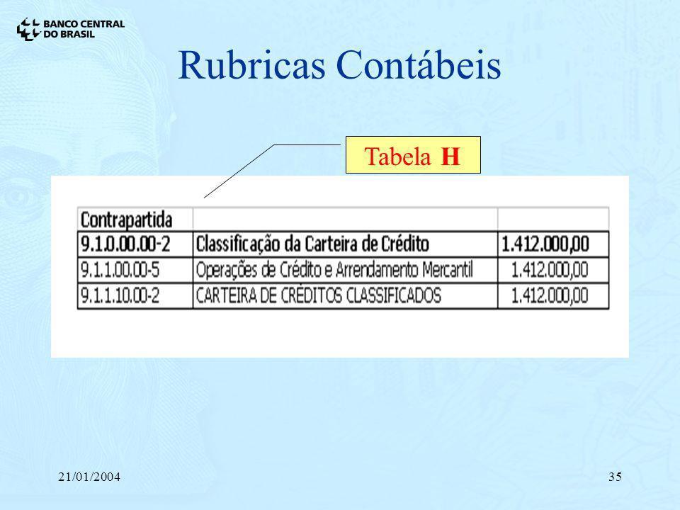 21/01/200435 Rubricas Contábeis Tabela H