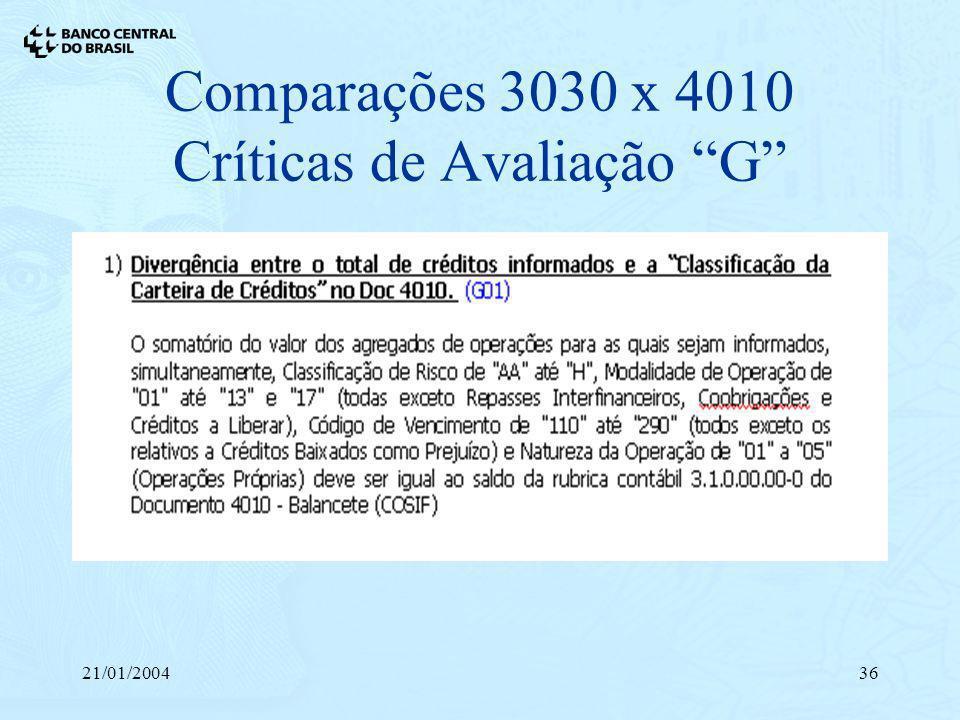 21/01/200436 Comparações 3030 x 4010 Críticas de Avaliação G
