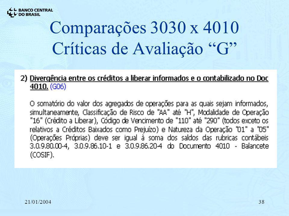 21/01/200438 Comparações 3030 x 4010 Críticas de Avaliação G