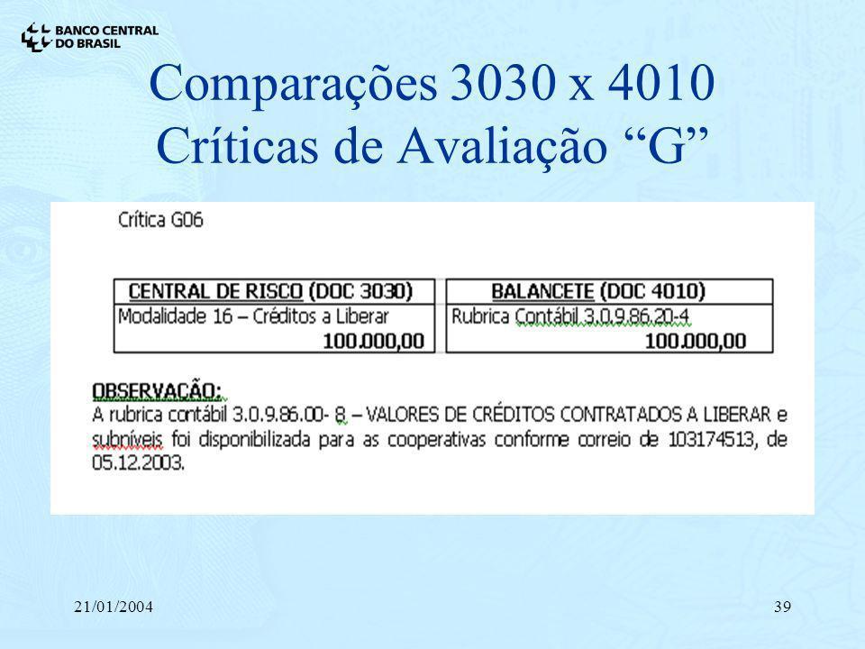 21/01/200439 Comparações 3030 x 4010 Críticas de Avaliação G