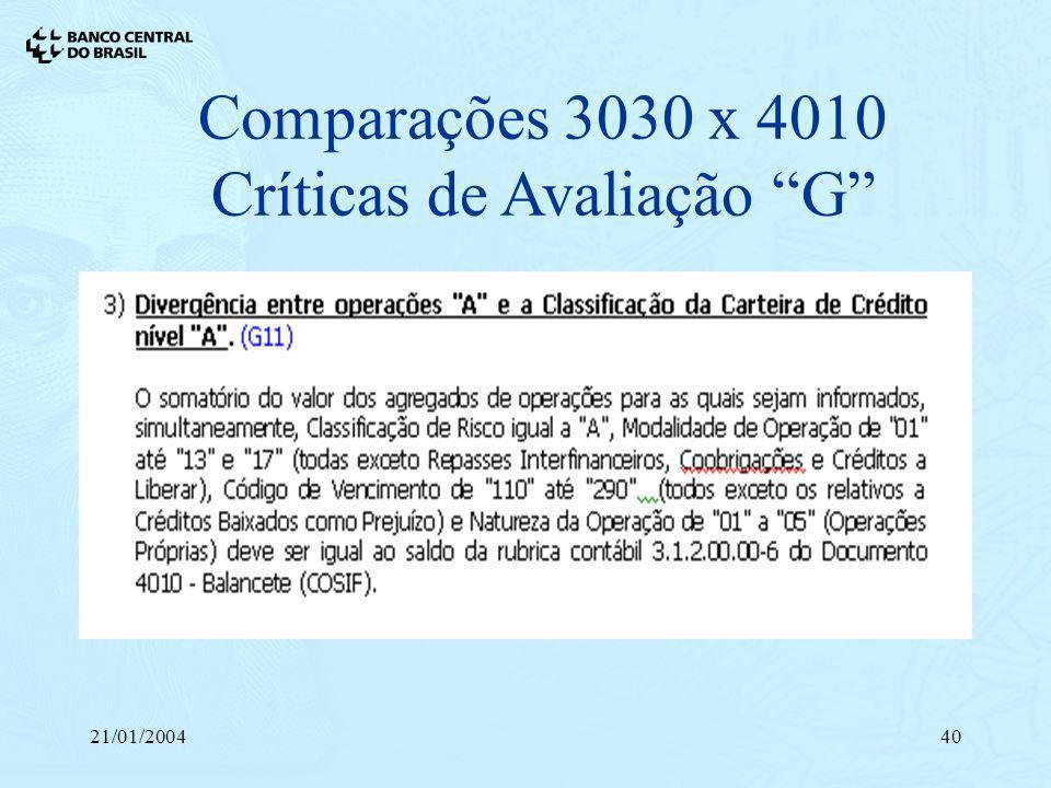 21/01/200440 Comparações 3030 x 4010 Críticas de Avaliação G