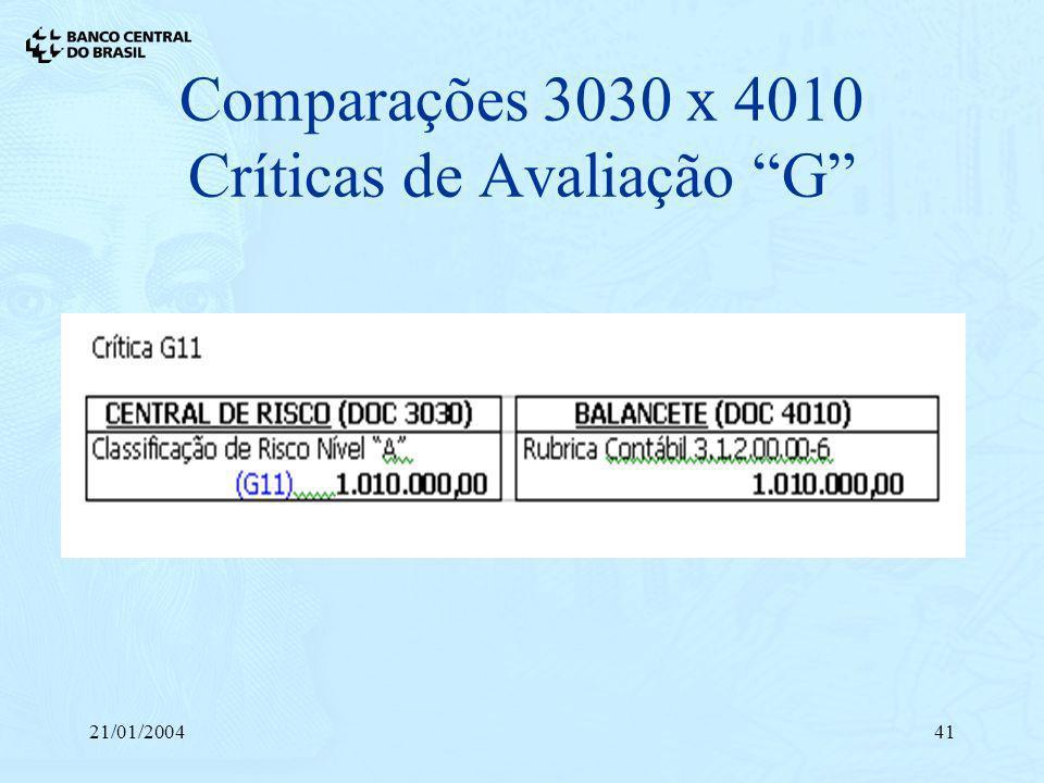 21/01/200441 Comparações 3030 x 4010 Críticas de Avaliação G