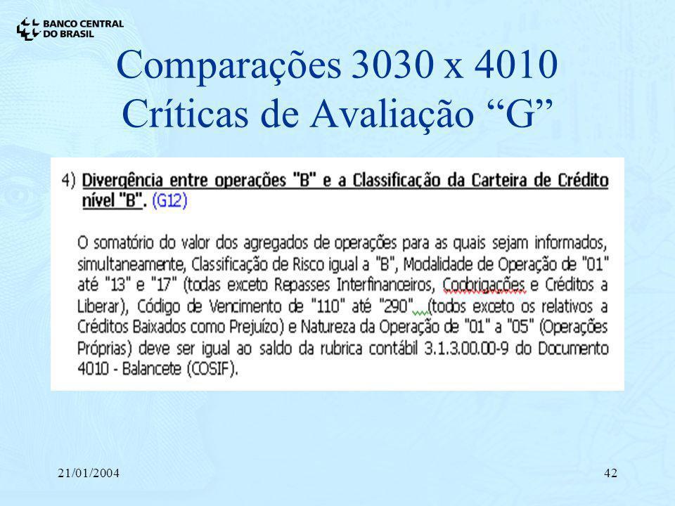 21/01/200442 Comparações 3030 x 4010 Críticas de Avaliação G