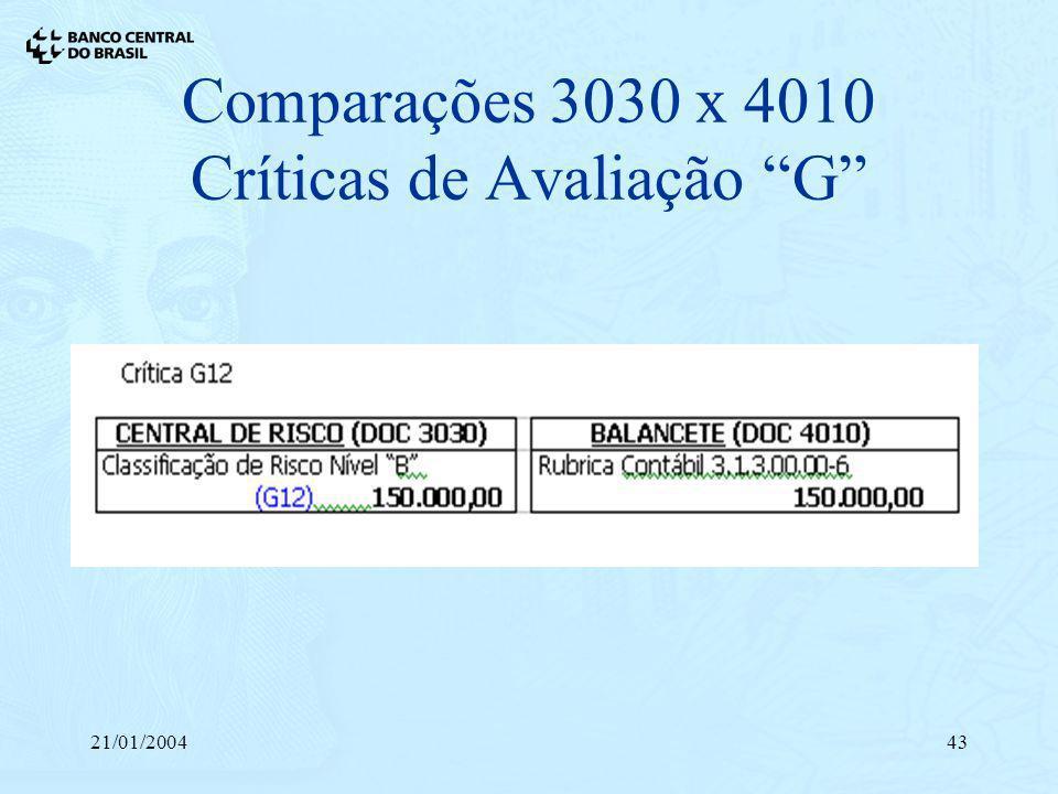 21/01/200443 Comparações 3030 x 4010 Críticas de Avaliação G