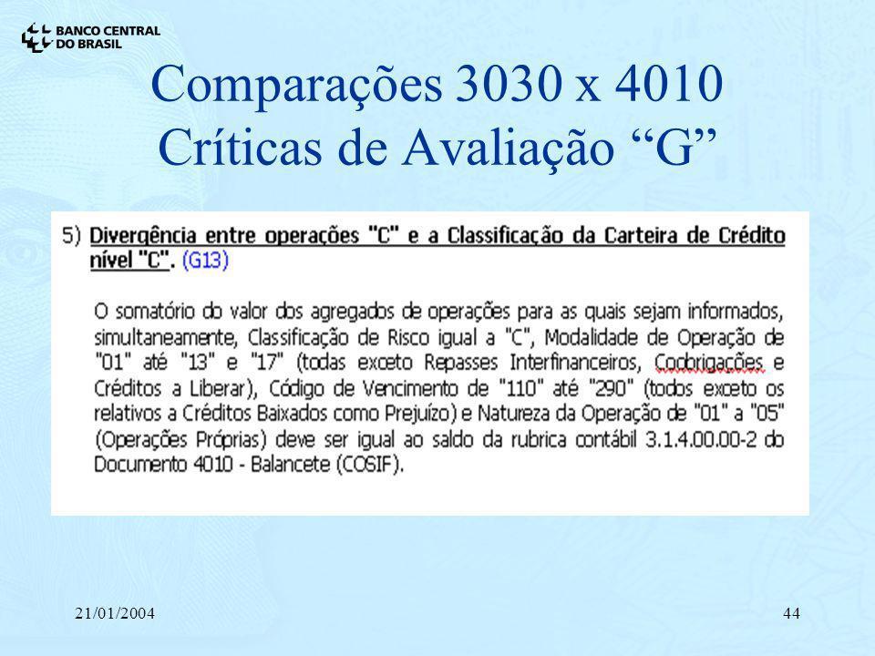 21/01/200444 Comparações 3030 x 4010 Críticas de Avaliação G