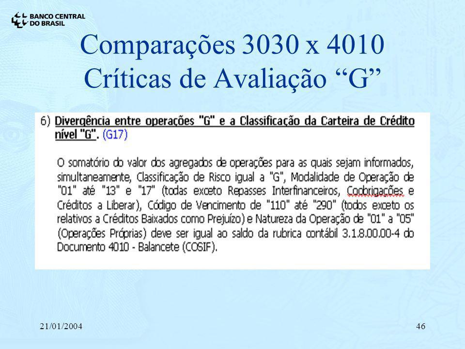 21/01/200446 Comparações 3030 x 4010 Críticas de Avaliação G
