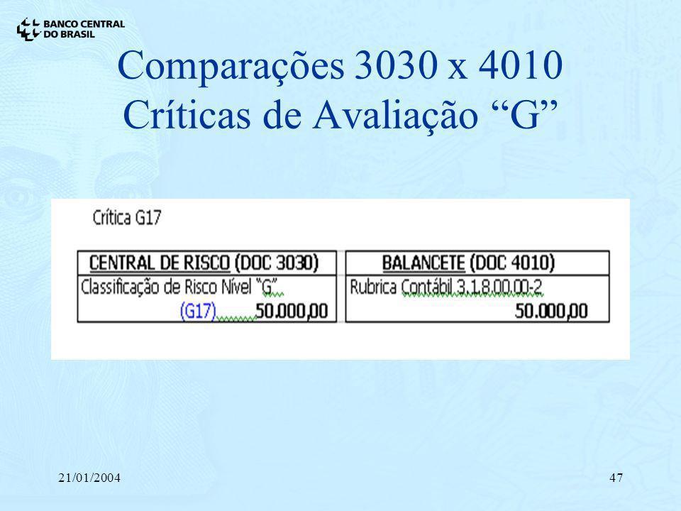 21/01/200447 Comparações 3030 x 4010 Críticas de Avaliação G