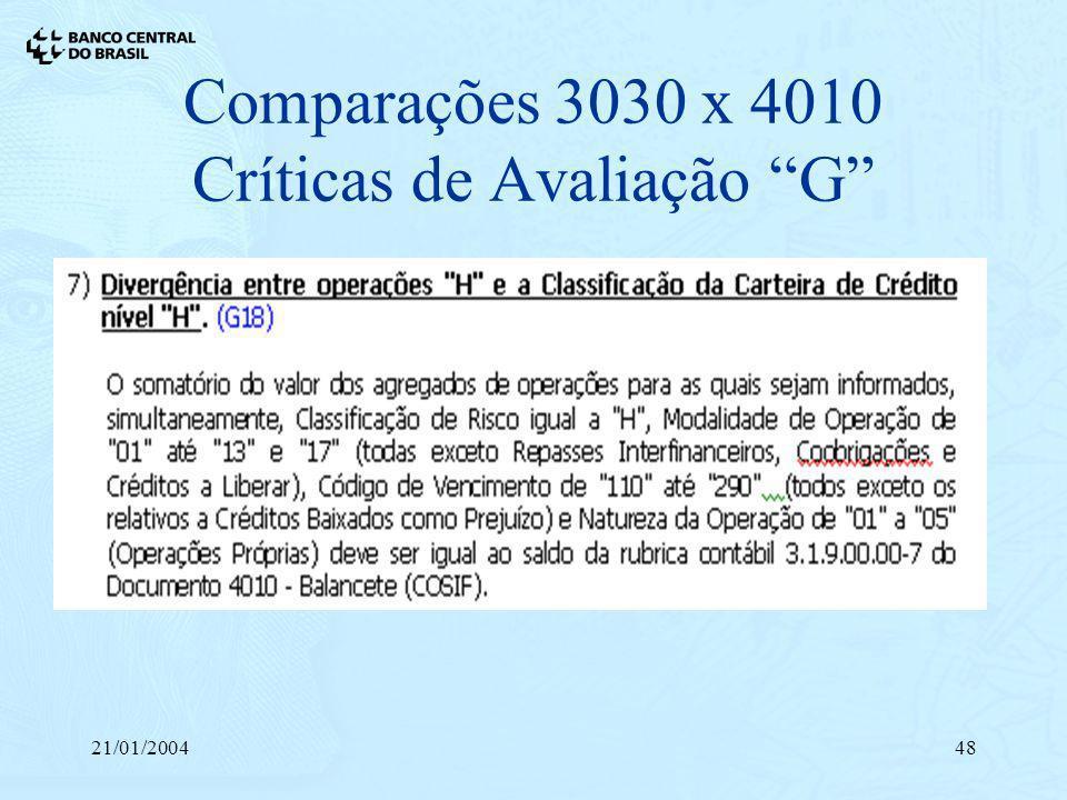 21/01/200448 Comparações 3030 x 4010 Críticas de Avaliação G