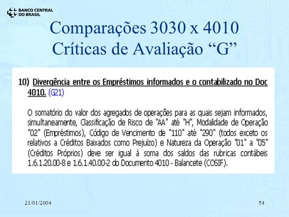 21/01/200454 Comparações 3030 x 4010 Críticas de Avaliação G