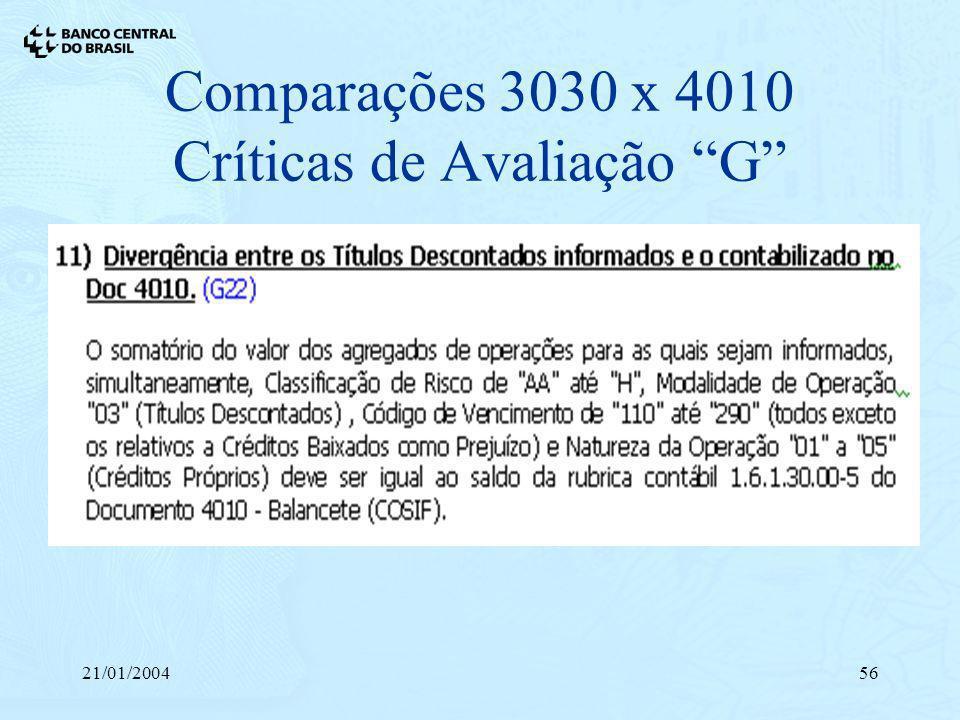 21/01/200456 Comparações 3030 x 4010 Críticas de Avaliação G