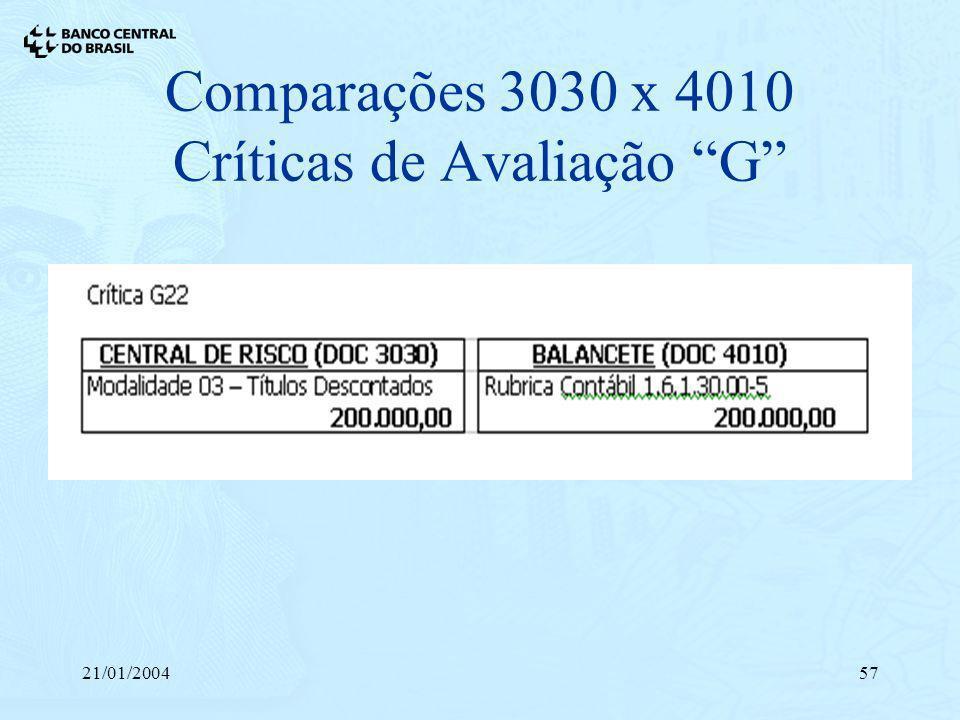 21/01/200457 Comparações 3030 x 4010 Críticas de Avaliação G