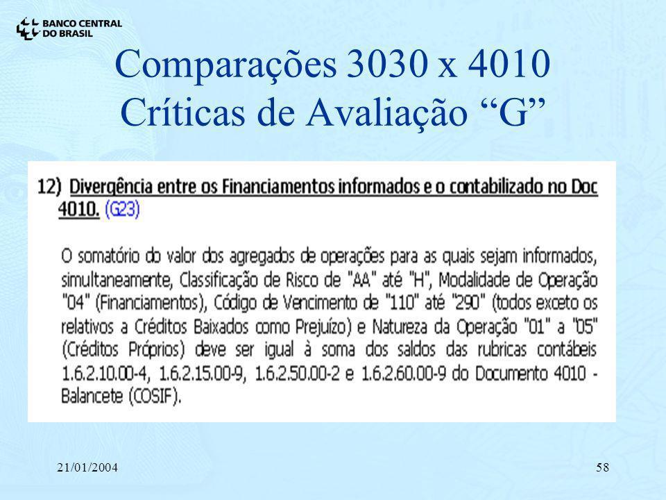 21/01/200458 Comparações 3030 x 4010 Críticas de Avaliação G