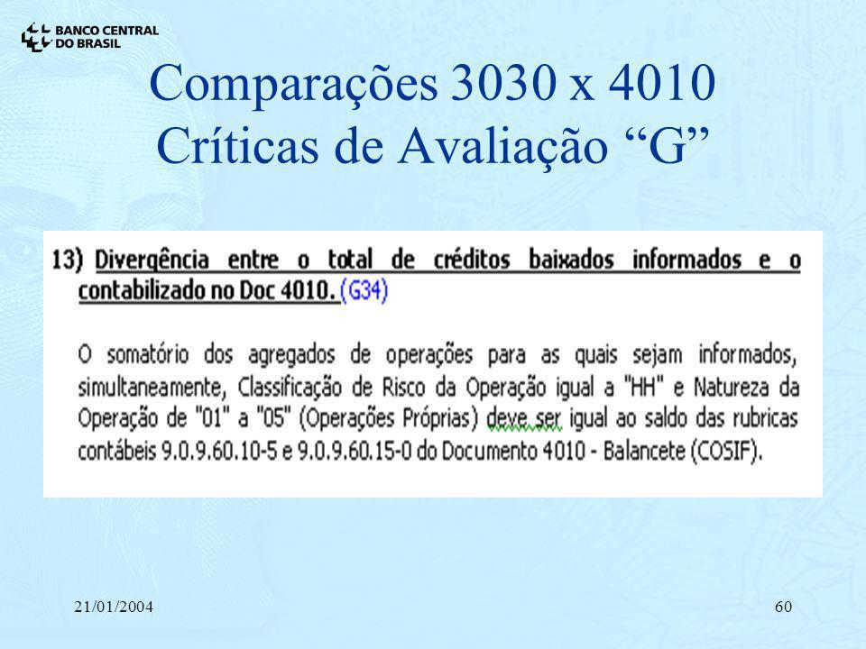 21/01/200460 Comparações 3030 x 4010 Críticas de Avaliação G