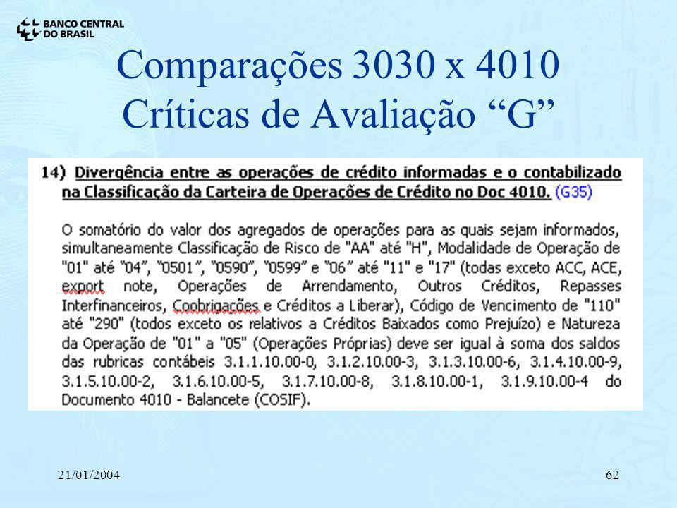 21/01/200462 Comparações 3030 x 4010 Críticas de Avaliação G