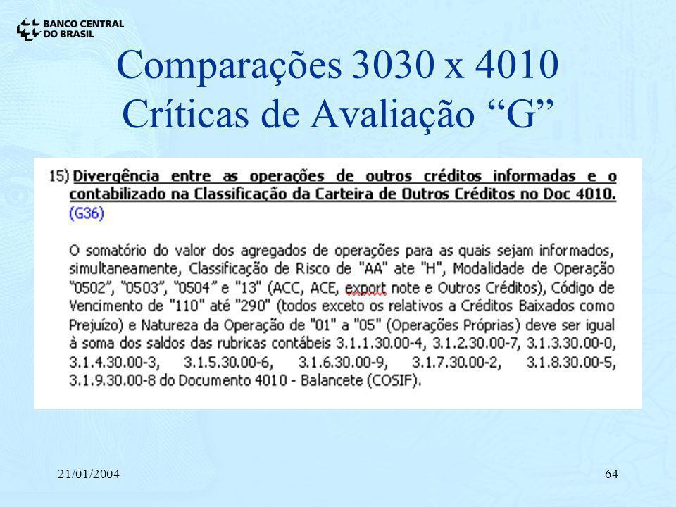 21/01/200464 Comparações 3030 x 4010 Críticas de Avaliação G