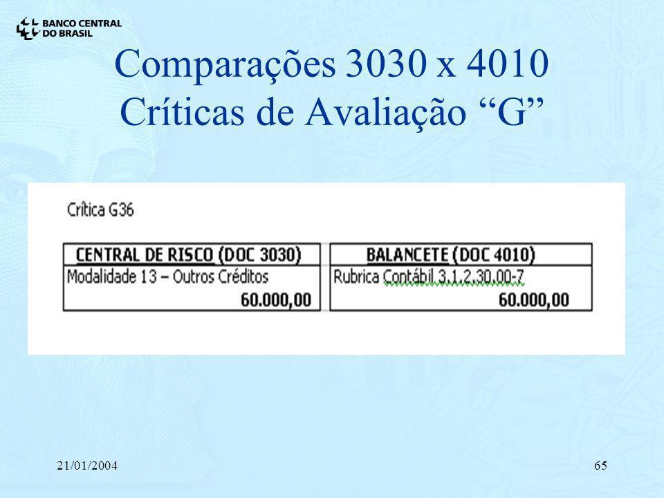 21/01/200465 Comparações 3030 x 4010 Críticas de Avaliação G