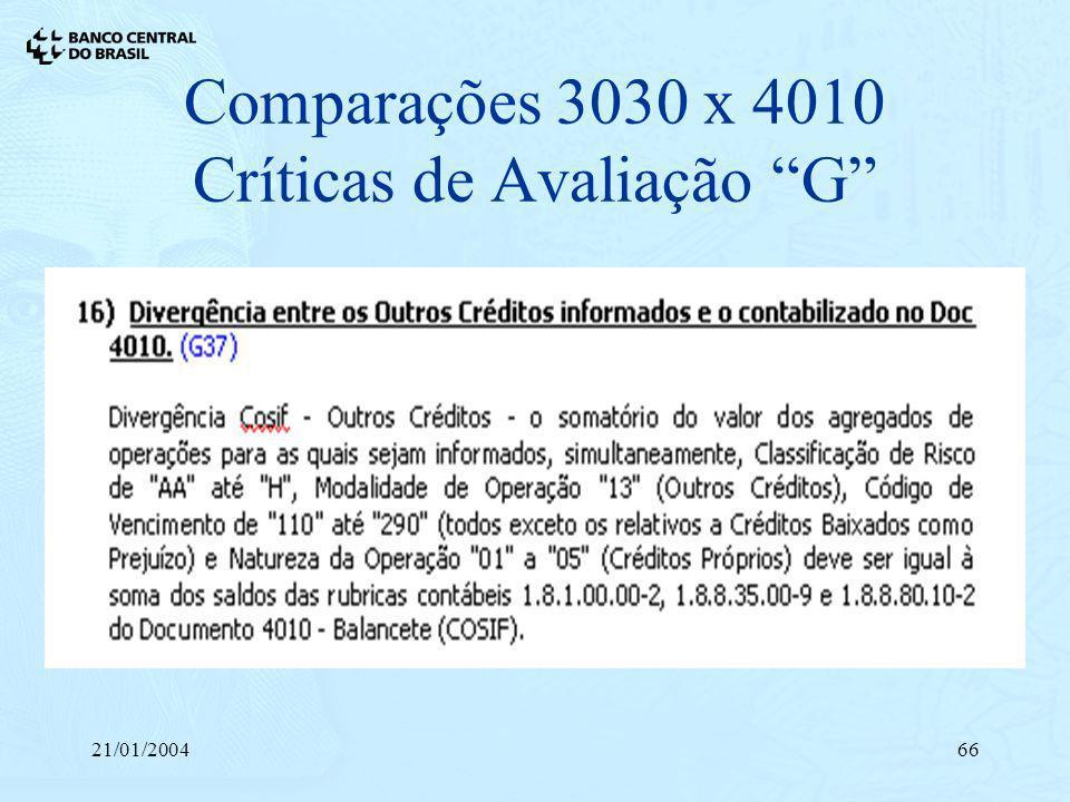 21/01/200466 Comparações 3030 x 4010 Críticas de Avaliação G