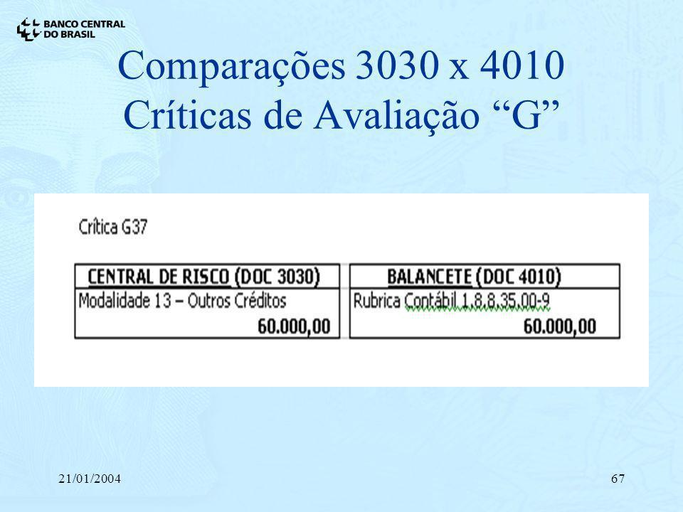 21/01/200467 Comparações 3030 x 4010 Críticas de Avaliação G