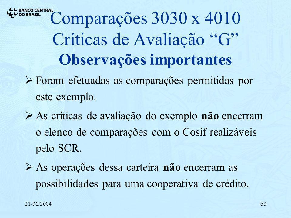 21/01/200468 Comparações 3030 x 4010 Críticas de Avaliação G Observações importantes Foram efetuadas as comparações permitidas por este exemplo. As cr
