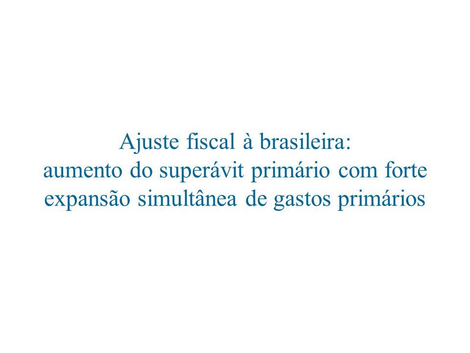 Ajuste fiscal à brasileira: aumento do superávit primário com forte expansão simultânea de gastos primários