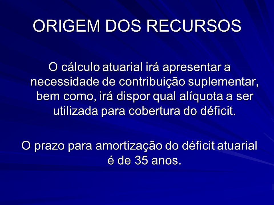ORIGEM DOS RECURSOS O cálculo atuarial irá apresentar a necessidade de contribuição suplementar, bem como, irá dispor qual alíquota a ser utilizada pa