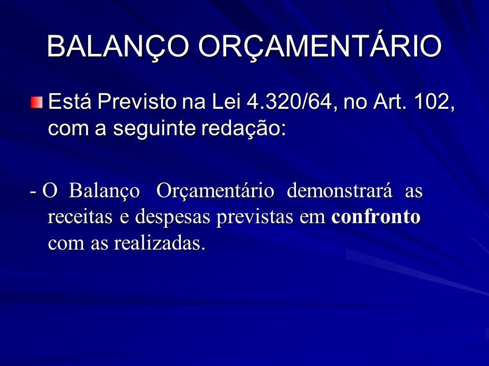 BALANÇO ORÇAMENTÁRIO Está Previsto na Lei 4.320/64, no Art. 102, com a seguinte redação: - O Balanço Orçamentário demonstrará as receitas e despesas p