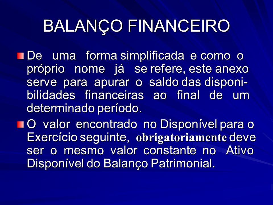 BALANÇO FINANCEIRO De uma forma simplificada e como o próprio nome já se refere, este anexo serve para apurar o saldo das disponi- bilidades financeir