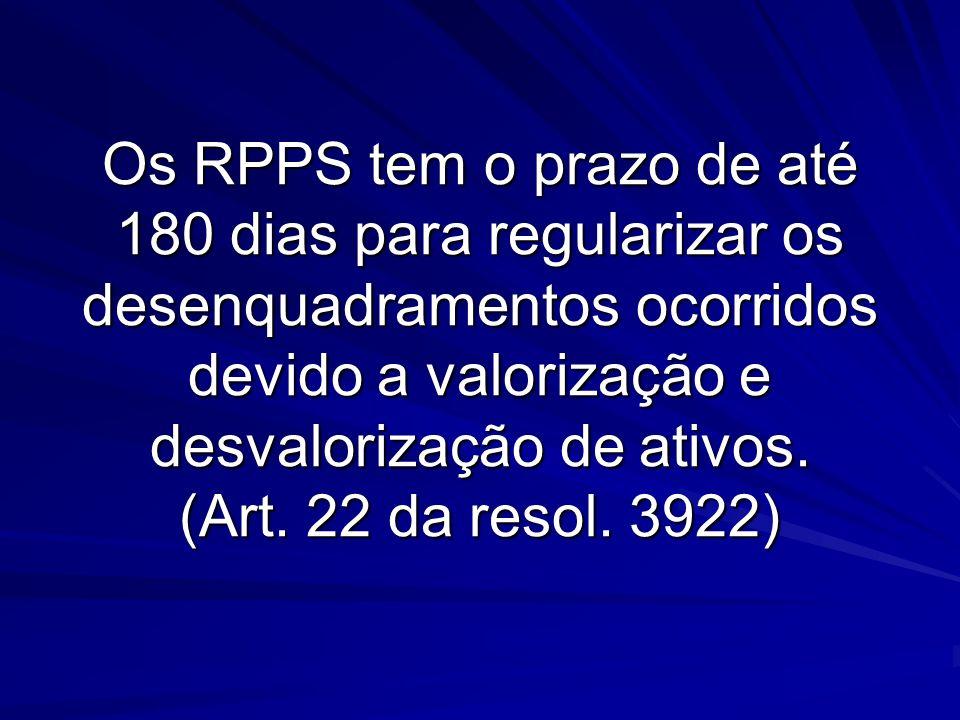 Os RPPS tem o prazo de até 180 dias para regularizar os desenquadramentos ocorridos devido a valorização e desvalorização de ativos. (Art. 22 da resol