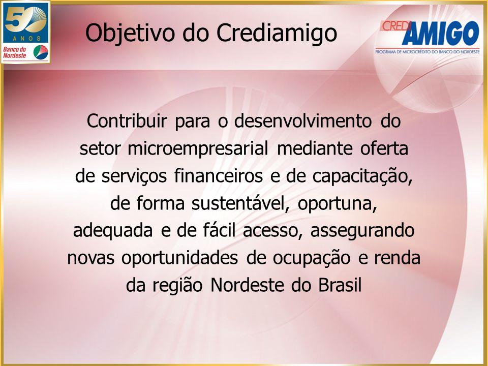 Características Modelo desenvolvimentista Garantia Solidária Auto-sustentabilidade Assessor de Crédito Tecnologia Diferenciada Urbano Público alvo: Proprietários de microempreendimentos do setor informal