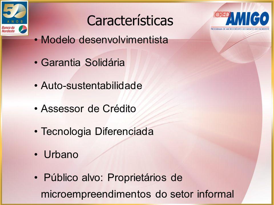 Características Modelo desenvolvimentista Garantia Solidária Auto-sustentabilidade Assessor de Crédito Tecnologia Diferenciada Urbano Público alvo: Pr
