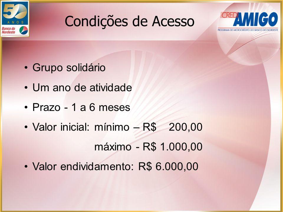 Condições de Acesso Grupo solidário Um ano de atividade Prazo - 1 a 6 meses Valor inicial: mínimo – R$ 200,00 máximo - R$ 1.000,00 Valor endividamento