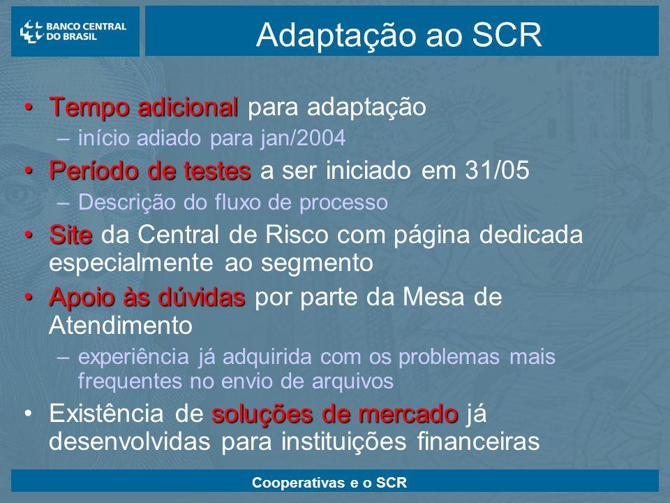 Cooperativas e o SCR Adaptação ao SCR Tempo adicionalTempo adicional para adaptação –início adiado para jan/2004 Período de testesPeríodo de testes a