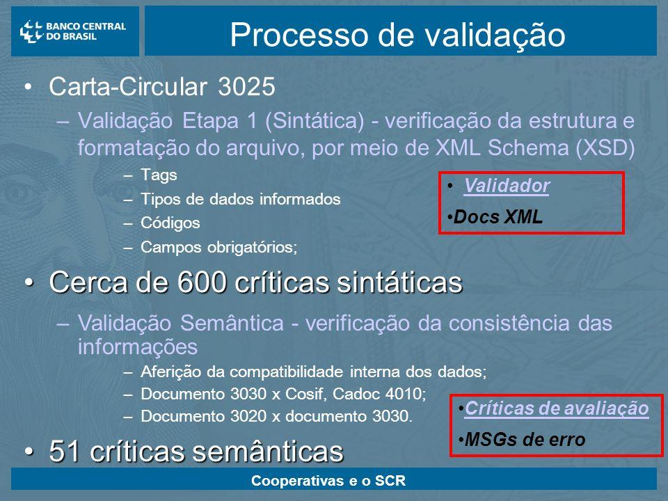 Cooperativas e o SCR –Validação Semântica - verificação da consistência das informações –Aferição da compatibilidade interna dos dados; –Documento 303