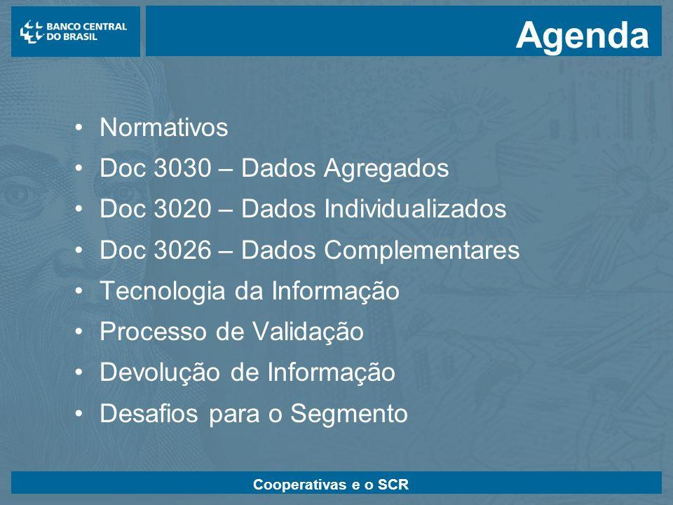 Cooperativas e o SCR Agenda Normativos Doc 3030 – Dados Agregados Doc 3020 – Dados Individualizados Doc 3026 – Dados Complementares Tecnologia da Info