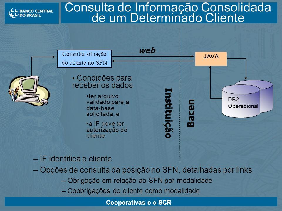 Cooperativas e o SCR Consulta de Informação Consolidada de um Determinado Cliente JAVA DB2 Operacional – IF identifica o cliente – Opções de consulta