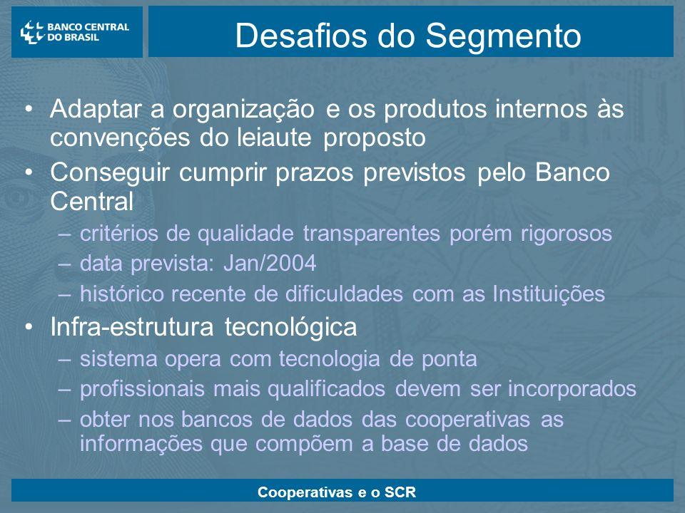 Cooperativas e o SCR Desafios do Segmento Adaptar a organização e os produtos internos às convenções do leiaute proposto Conseguir cumprir prazos prev