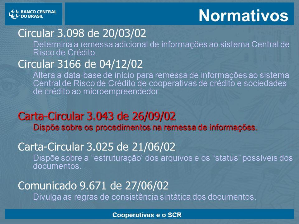 Cooperativas e o SCR Circular 3.098 de 20/03/02 Determina a remessa adicional de informações ao sistema Central de Risco de Crédito. Circular 3166 de