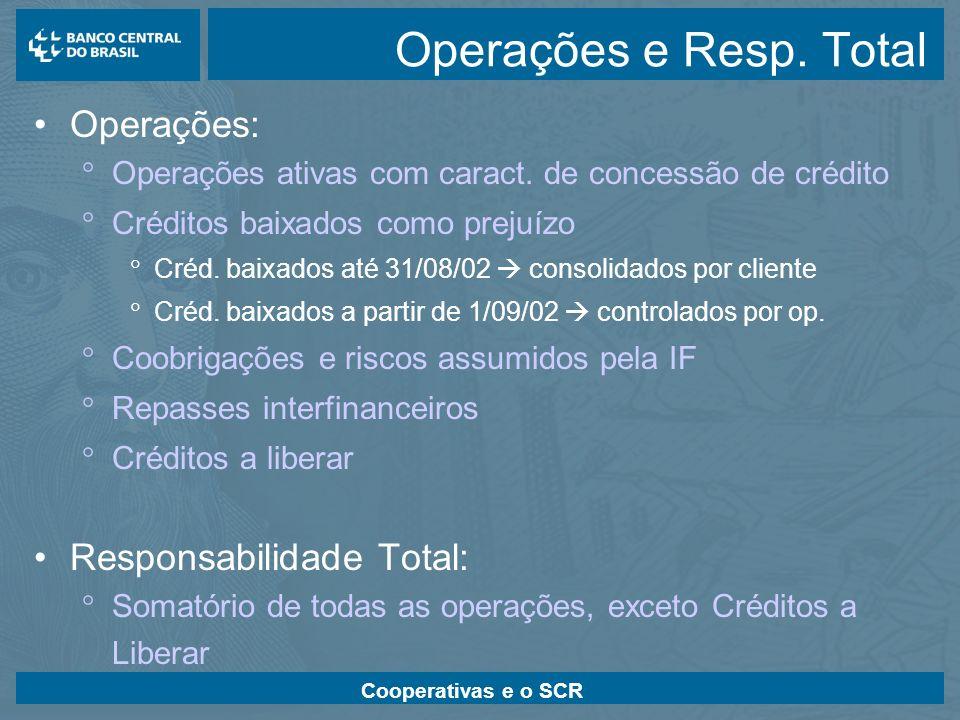 Cooperativas e o SCR Operações e Resp. Total Operações: Operações ativas com caract. de concessão de crédito Créditos baixados como prejuízo Créd. bai