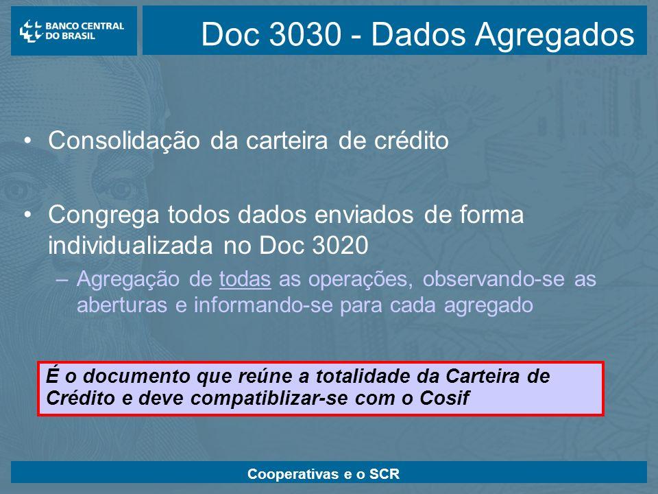 Cooperativas e o SCR Consolidação da carteira de crédito Congrega todos dados enviados de forma individualizada no Doc 3020 –Agregação de todas as ope