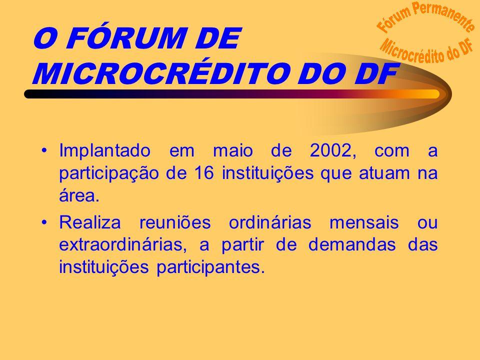 O FÓRUM DE MICROCRÉDITO DO DF Implantado em maio de 2002, com a participação de 16 instituições que atuam na área.