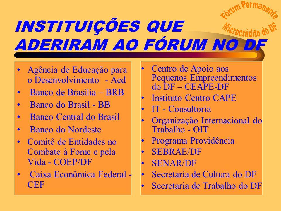 INSTITUIÇÕES QUE ADERIRAM AO FÓRUM NO DF Centro de Apoio aos Pequenos Empreendimentos do DF – CEAPE-DF Instituto Centro CAPE IT - Consultoria Organização Internacional do Trabalho - OIT Programa Providência SEBRAE/DF SENAR/DF Secretaria de Cultura do DF Secretaria de Trabalho do DF Agência de Educação para o Desenvolvimento - Aed Banco de Brasília – BRB Banco do Brasil - BB Banco Central do Brasil Banco do Nordeste Comitê de Entidades no Combate à Fome e pela Vida - COEP/DF Caixa Econômica Federal - CEF