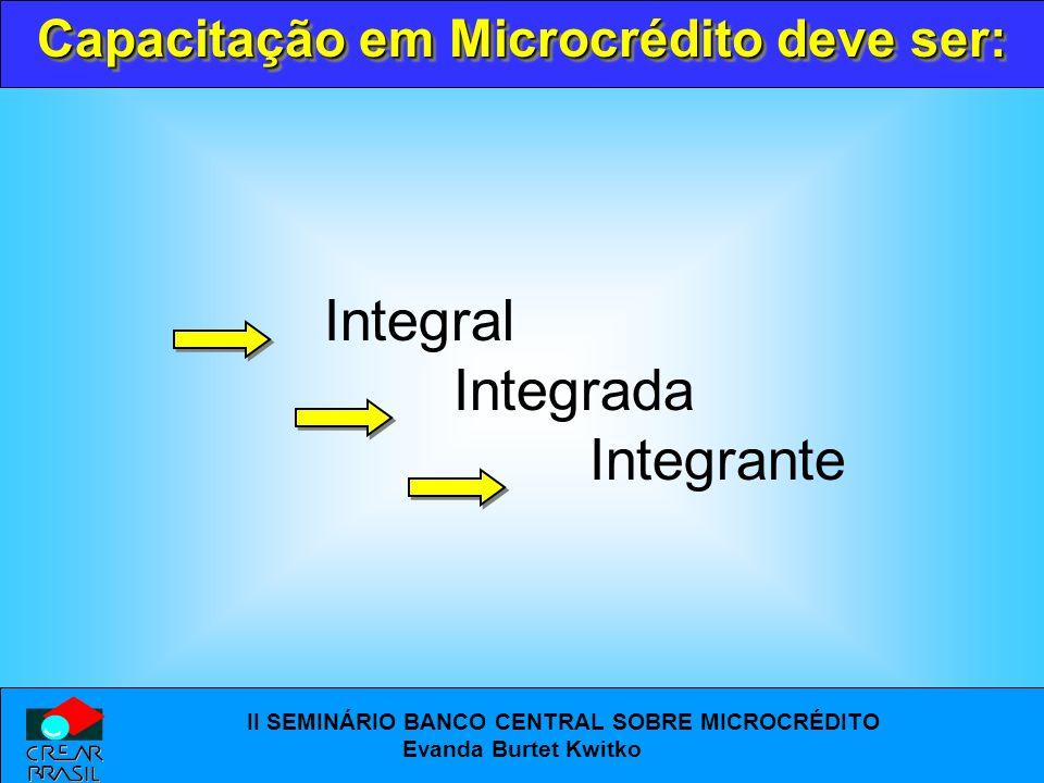 II SEMINÁRIO BANCO CENTRAL SOBRE MICROCRÉDITO Evanda Burtet Kwitko Integral Integrada Integrante Capacitação em Microcrédito deve ser: