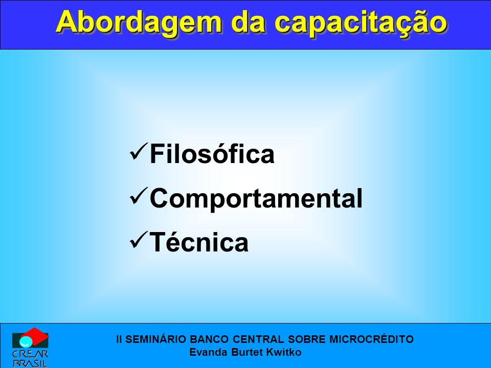 II SEMINÁRIO BANCO CENTRAL SOBRE MICROCRÉDITO Evanda Burtet Kwitko Filosófica Comportamental Técnica Abordagem da capacitação
