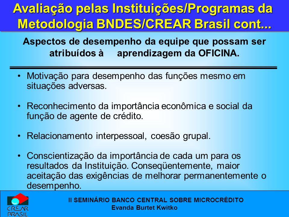 II SEMINÁRIO BANCO CENTRAL SOBRE MICROCRÉDITO Evanda Burtet Kwitko Aspectos de desempenho da equipe que possam ser atribuídos à aprendizagem da OFICINA.