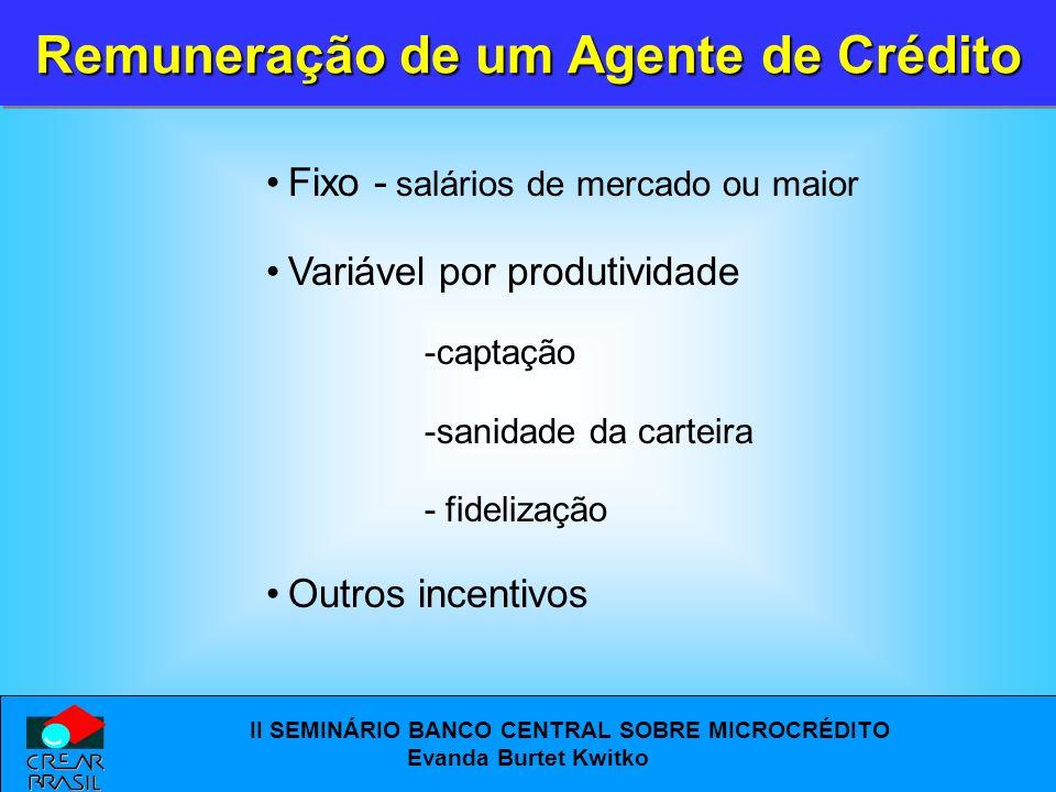 II SEMINÁRIO BANCO CENTRAL SOBRE MICROCRÉDITO Evanda Burtet Kwitko Remuneração de um Agente de Crédito Fixo - salários de mercado ou maior Variável por produtividade -captação -sanidade da carteira - fidelização Outros incentivos